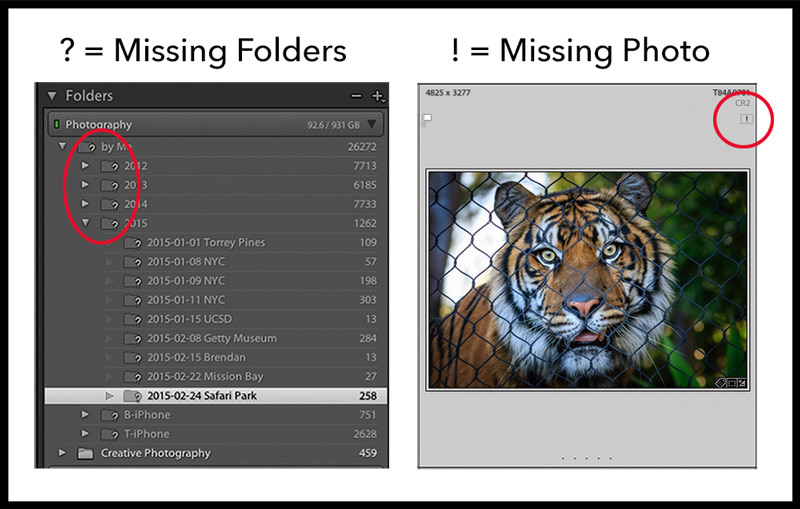 Lightroom Missing Photos